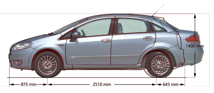 Fiat Linea Price. Fiat Linea - Grande Punto