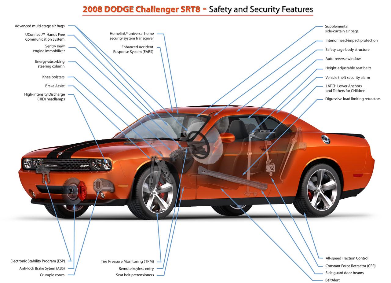 Dodge-Challenger-SRT8-30.jpg