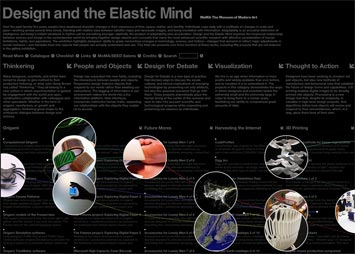 MoMA - Design and the Elastic Mind