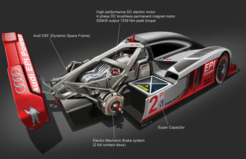 Audi R25 - Cutaway illustration