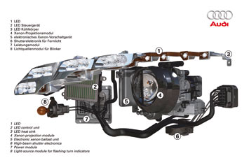 Audi Q5 LED Technical Drawing