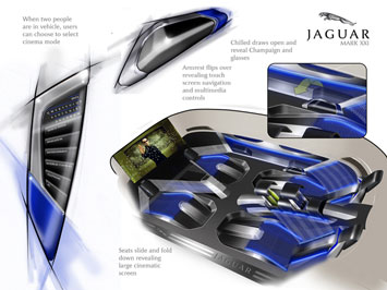 Jaguar Mark XXI Interior Sketches