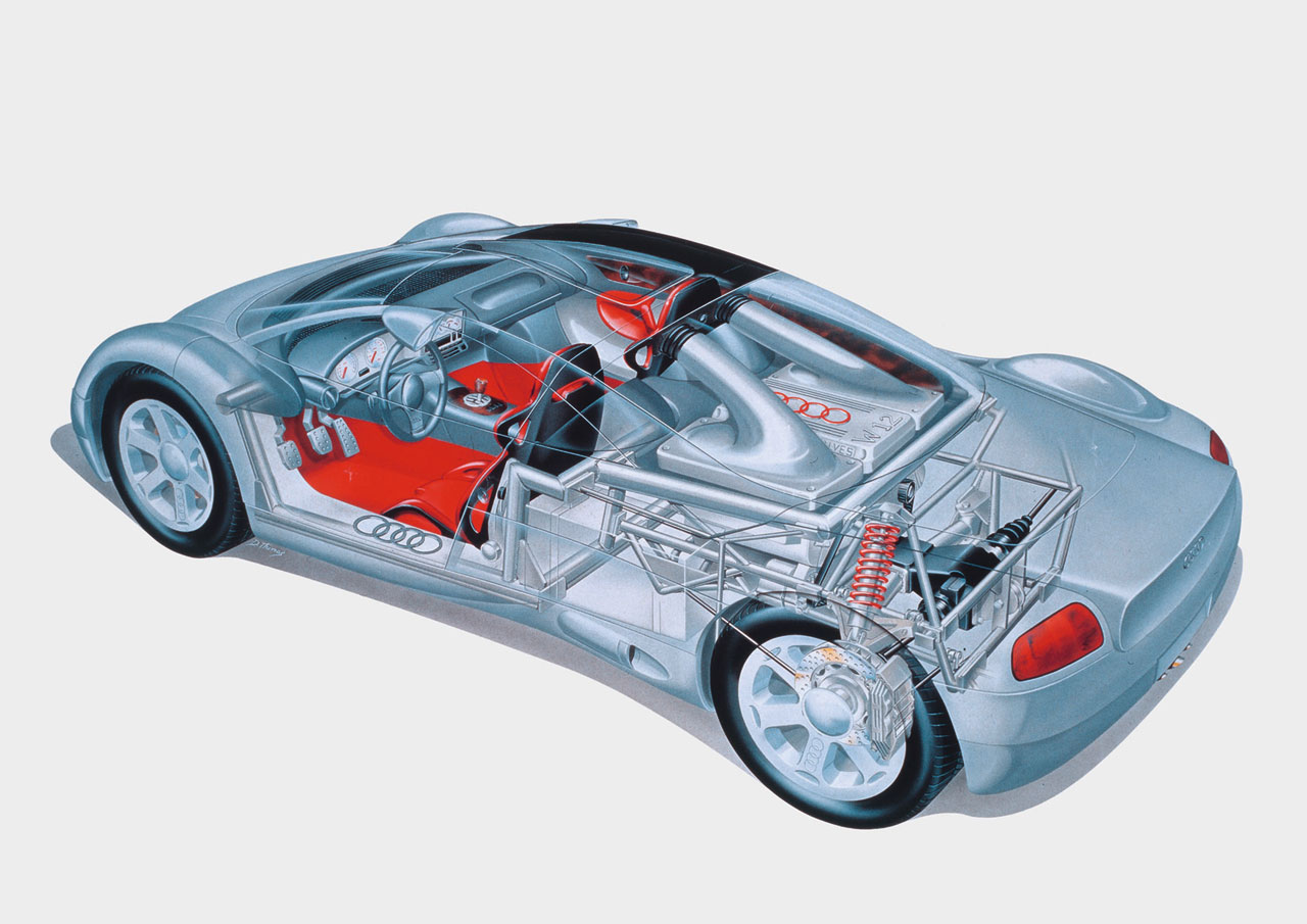 Basic design of a car - Audi Avus Quattro The Basic Design Is Reminiscent Of The Streamline Cars Of The 30s The Design Features Slim Waisted Styling And A Large Naca Duct On The