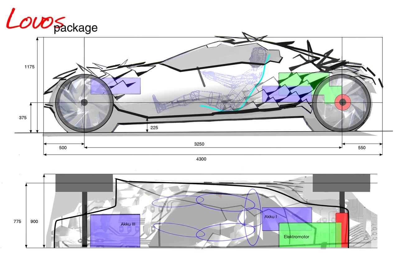 BMW Lovos Concept package - Car Body Design