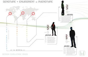 honda helix concept car body design