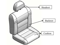 The Integration of CAD and Life Cycle Requirements in Automotive Seat Design