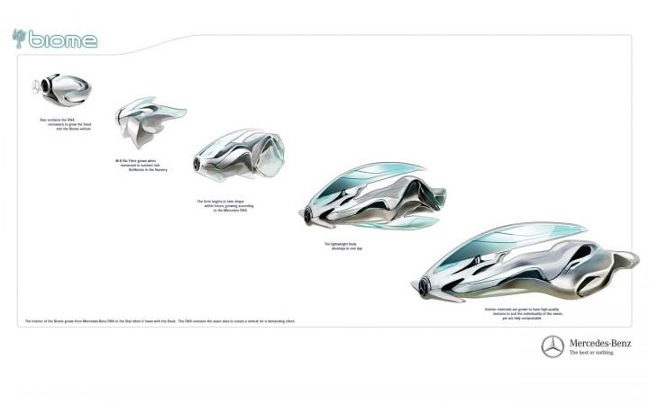Concept Car Wheels Part Of Body