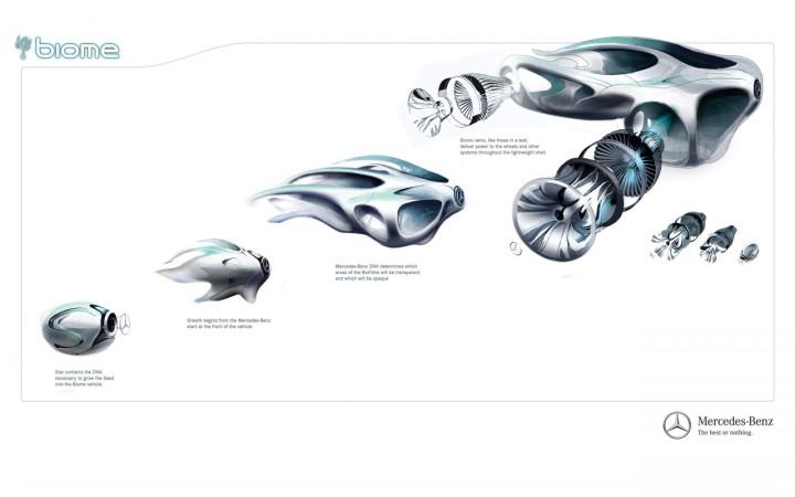 mercedes benz biome concept exterior body growth