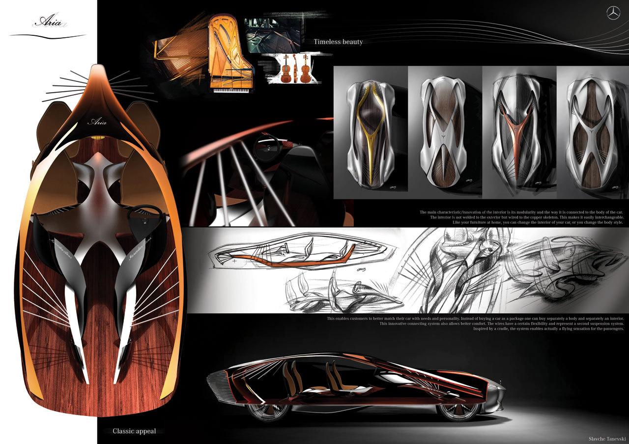 mercedes benz aria concept car body design. Black Bedroom Furniture Sets. Home Design Ideas