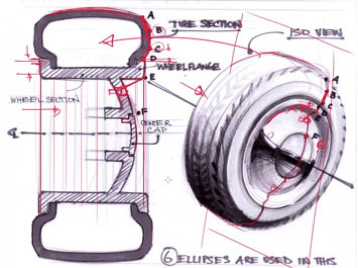 How To Draw Cars Anatomy Of The Wheel Car Body Design