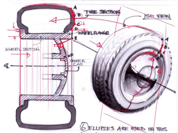 How to Draw Cars: Anatomy of the Wheel