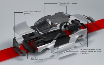 Alfa Romeo Giulia Concept Body exploded view
