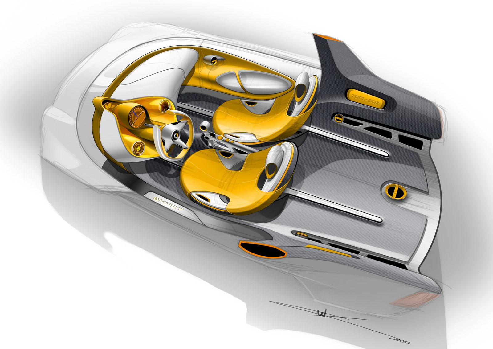 smart for us concept design sketch car body design. Black Bedroom Furniture Sets. Home Design Ideas