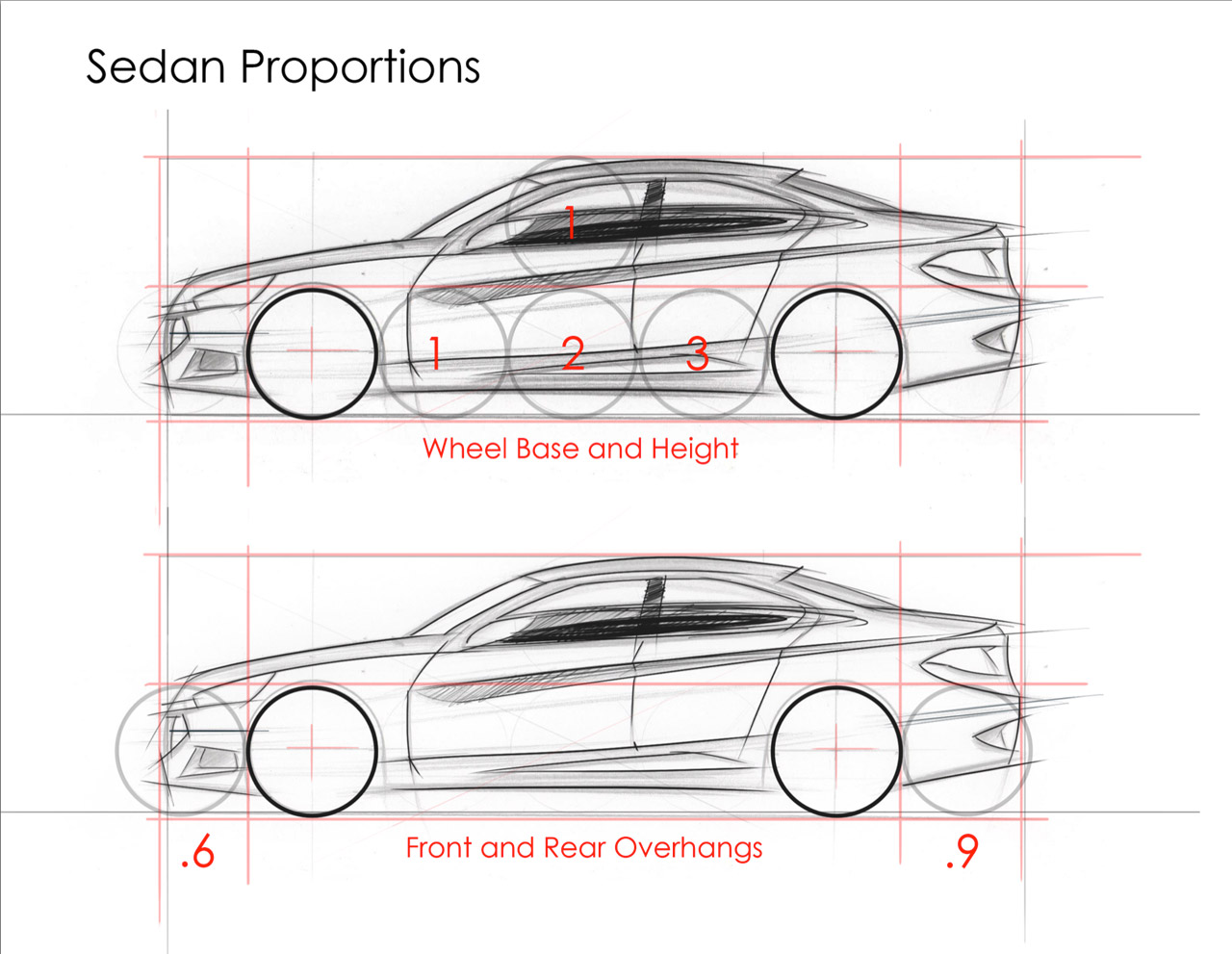 DVD review: How to Draw Cars Now!
