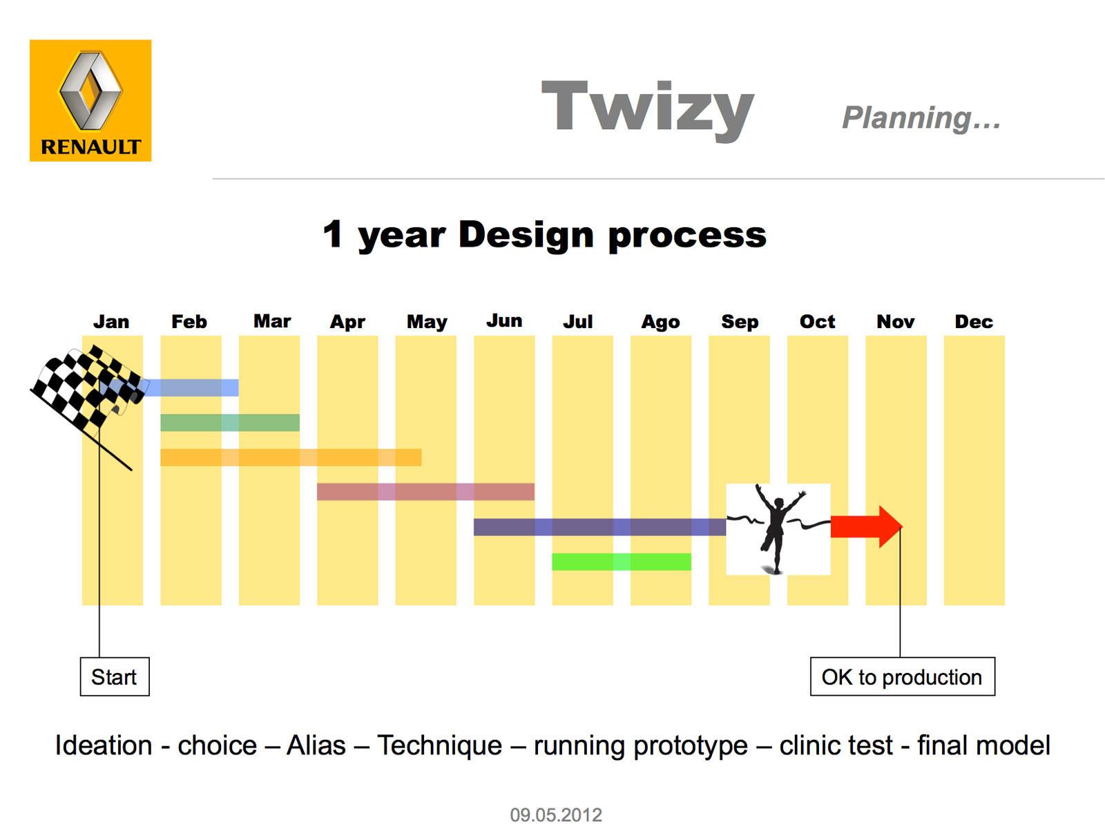 Inspirationvoltaplus 1987 Winnebago Wiring Diagram Ev China Copy