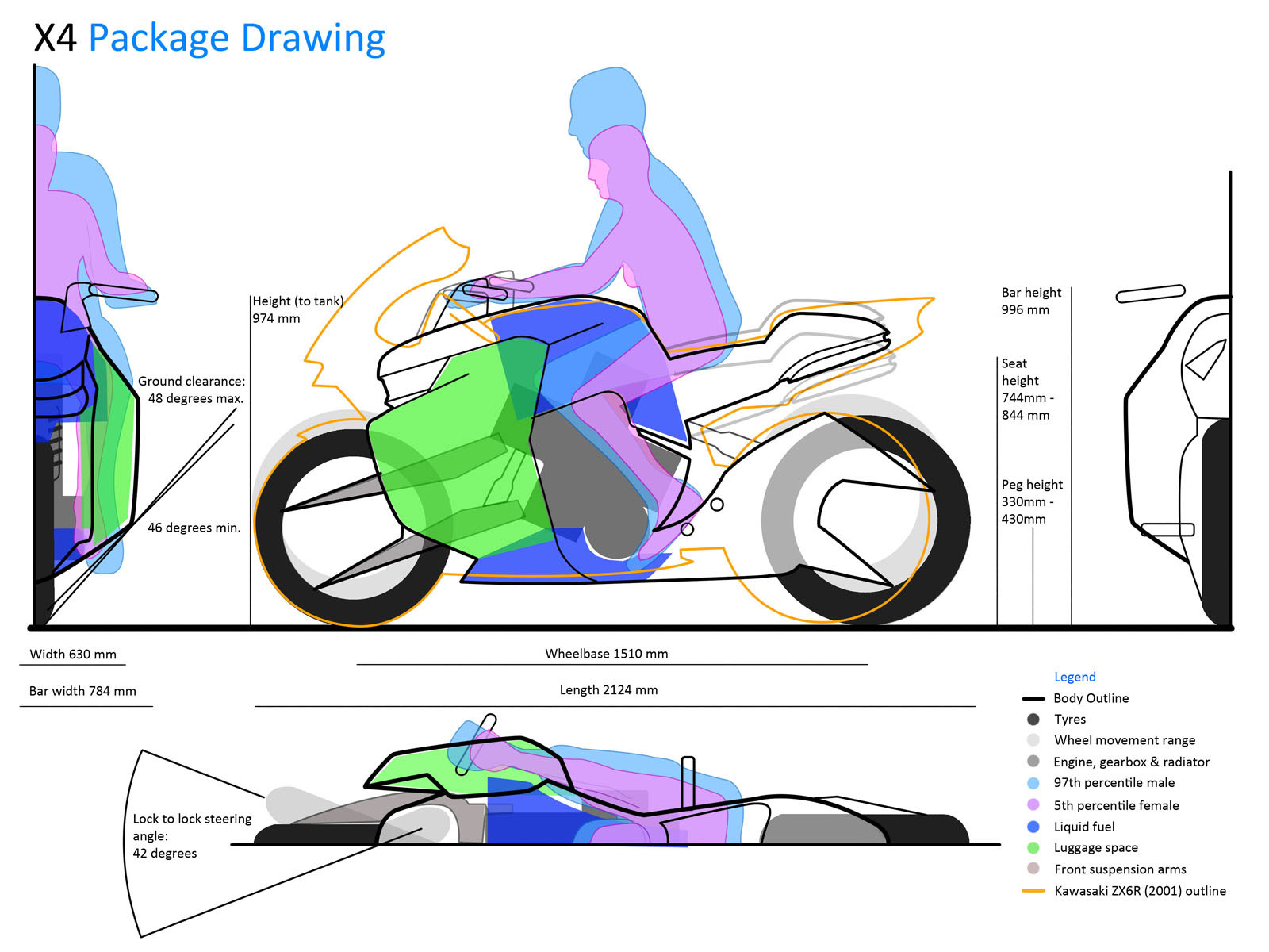 X4 tour bike by james moston package drawing car body for Drawing packages