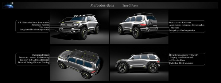 Mercedes-Benz Ener-G-Force Concept design panel