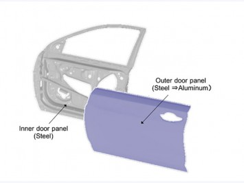 Honda develops new technology to join steel and aluminum for Outer door design