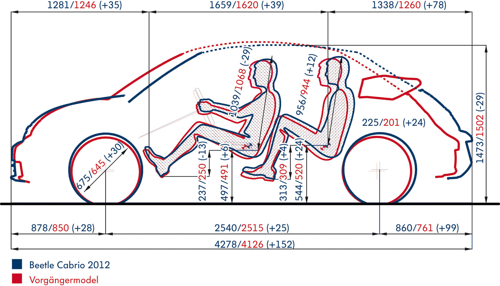 33 on honda design diagram
