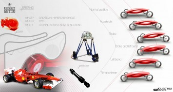 Ferrari Getto Concept Design Board