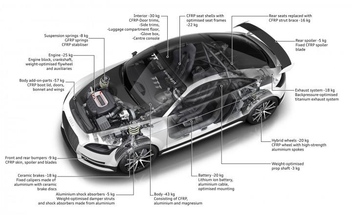 Audi Tt Ultra Quattro Concept Design Gallery Car Body