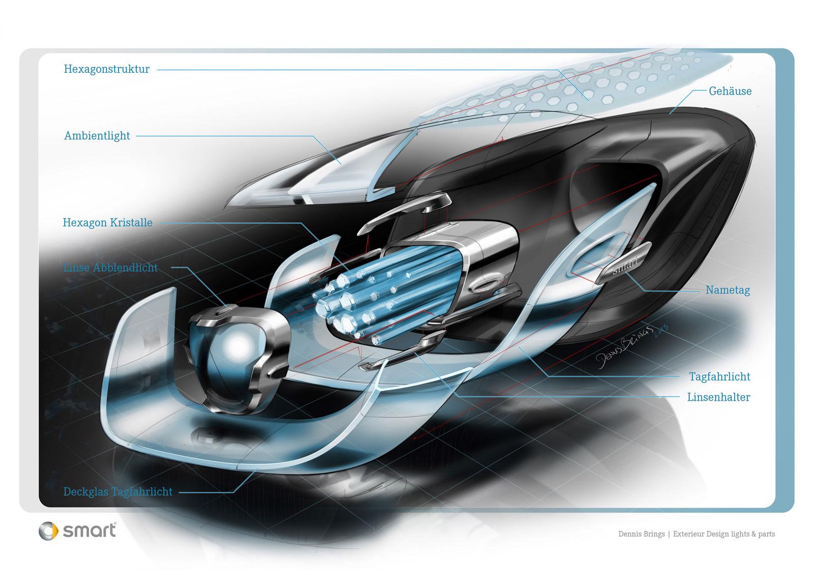 smart forjoy concept headlight exploded view design sketch car body design. Black Bedroom Furniture Sets. Home Design Ideas