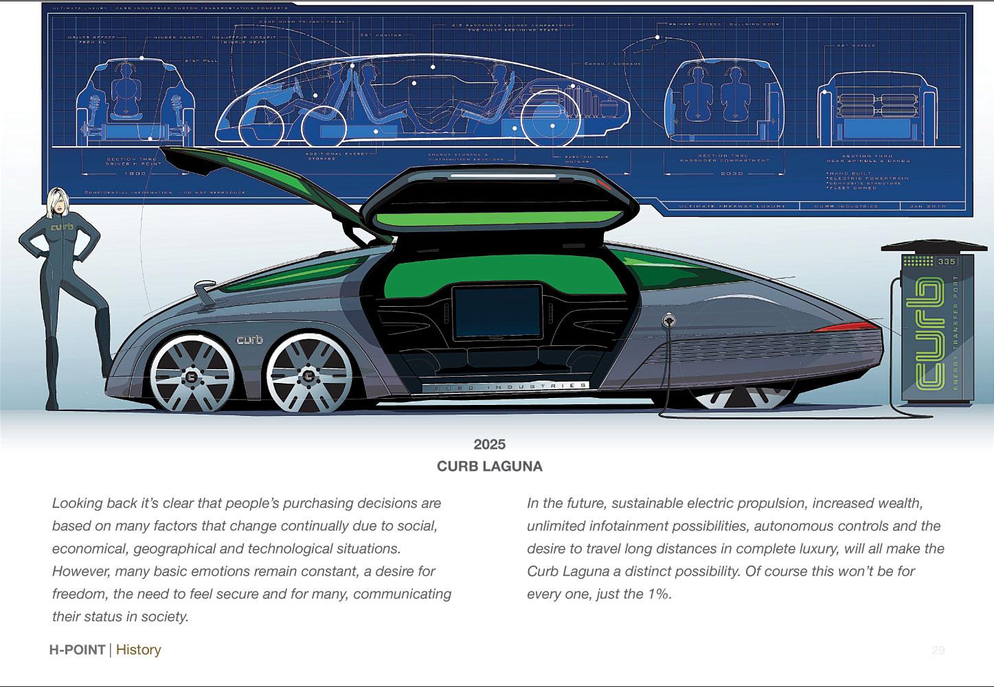 Basic design of a car - H Point Car Design Book Concept Vehicle