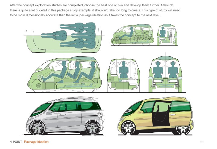 Great Car Package Drawing Ideas - Simple Wiring Diagram Images ...
