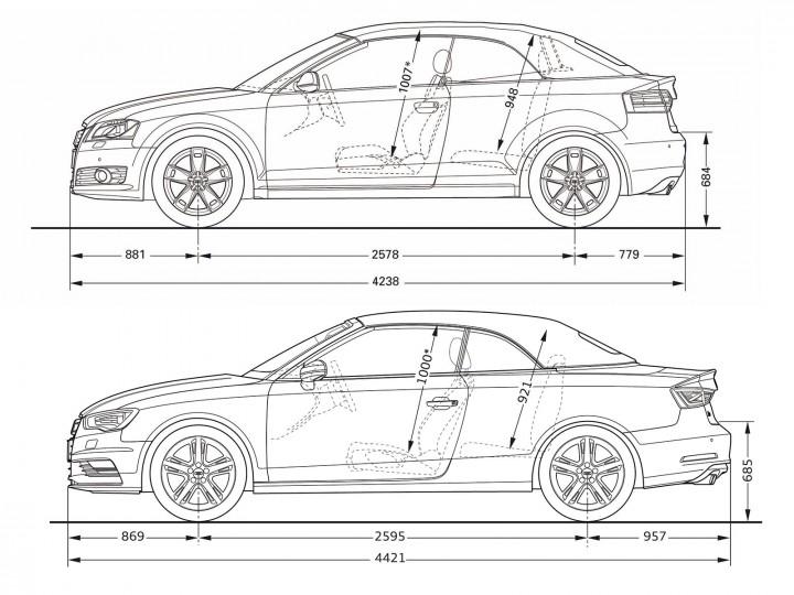 Audi A3 Cabriolet - Car Body Design