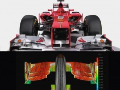 Ferrari helps discover the aerodynamics technology of F1 Cars