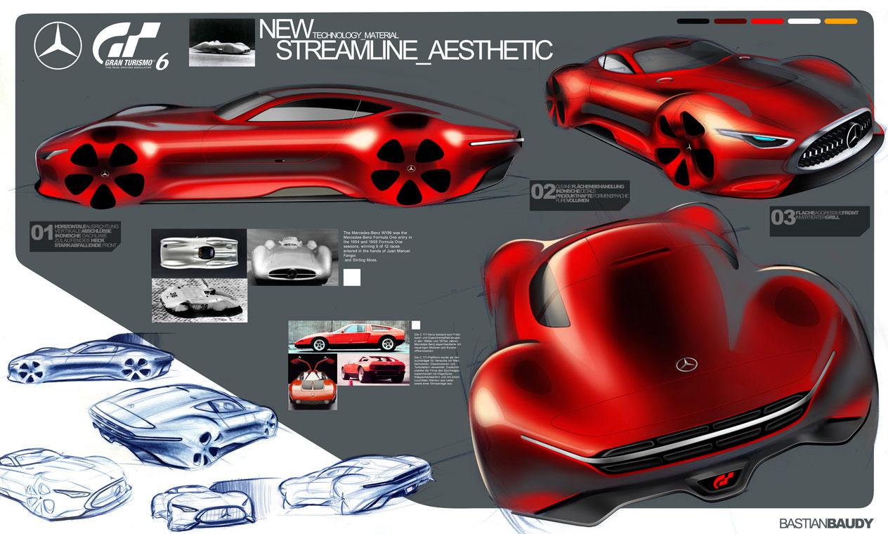 Mercedes Benz Amg Gran Turismo Concept Design Sketches By Bastian Baudy Car Body Design