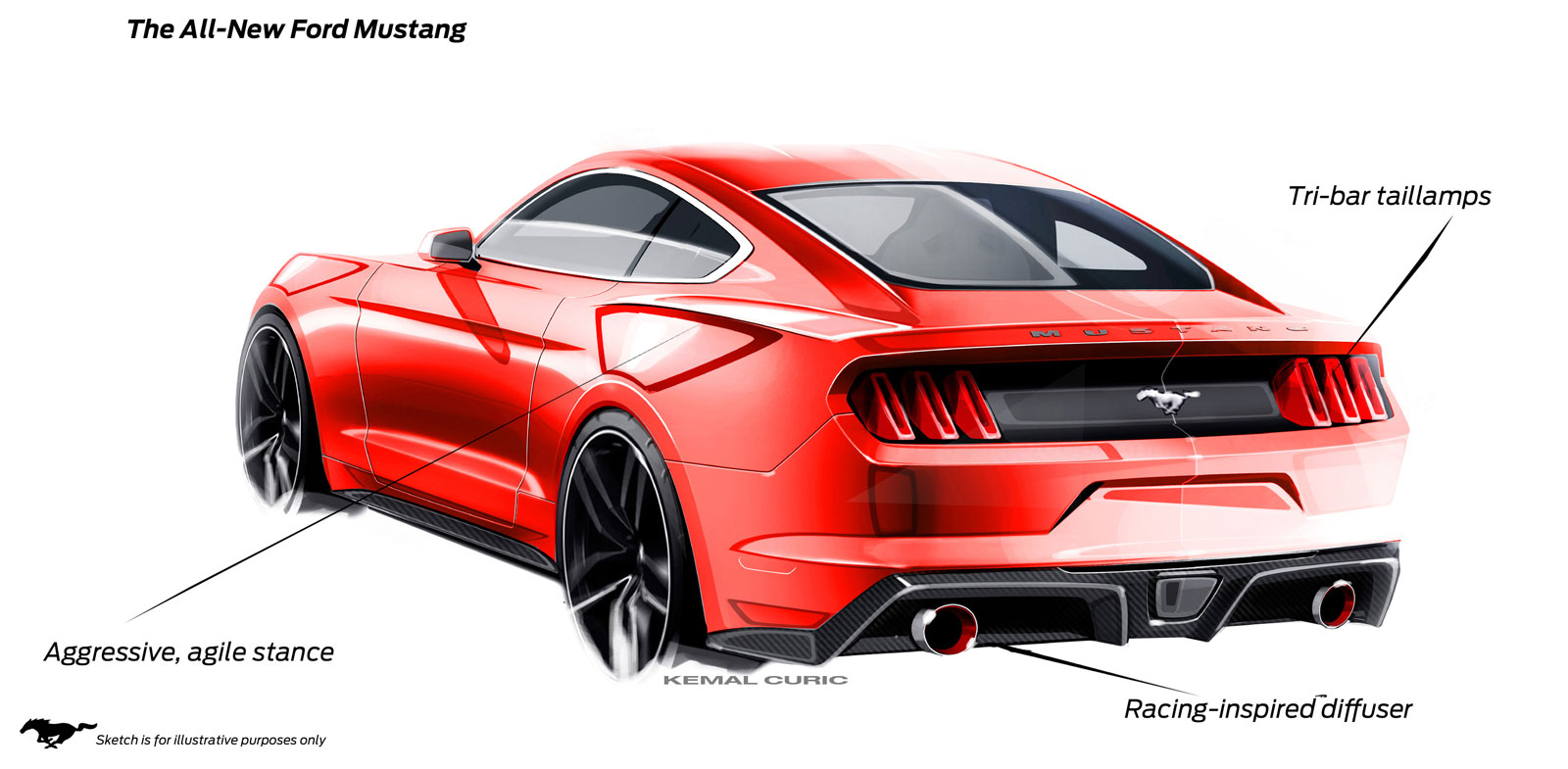 Ford mustang exterior design elements car body design for Exterior design elements