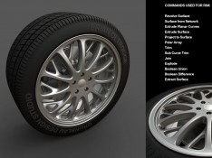 Modeling-an-automotive-tire-in-Rhino-V5