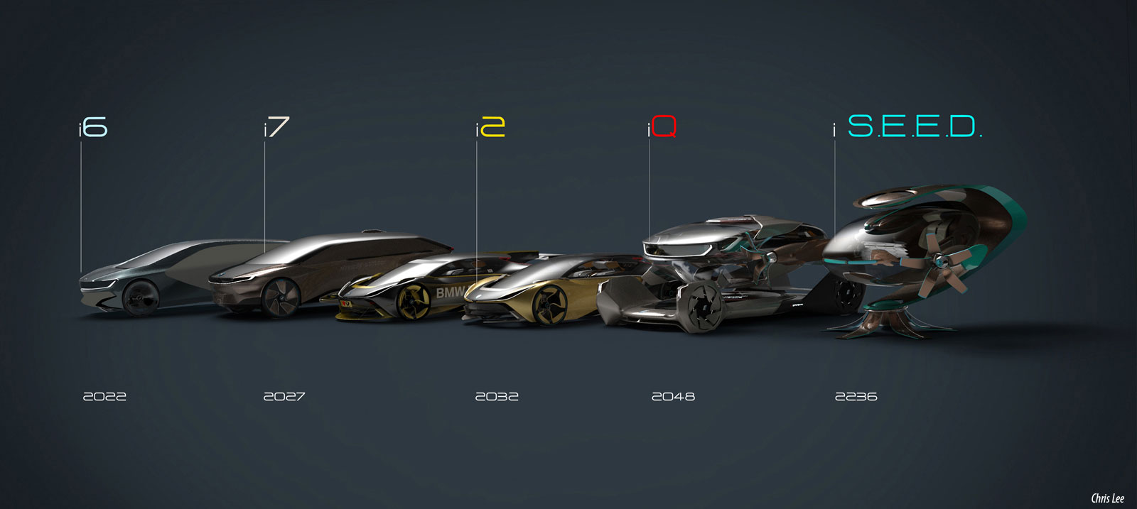 Bmw i concepts by chris lee car body design for Chris lee architect