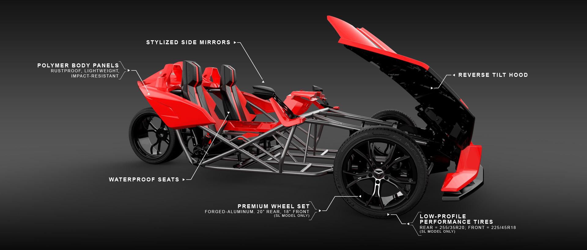 Polaris Slingshot Frame And Body Panels Car Body Design