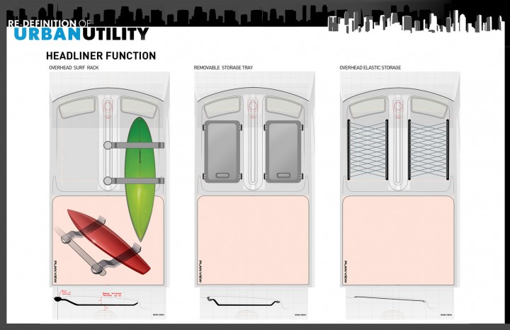Toyota u2 concept car body design for Interior design concept package