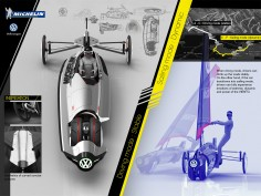 Michelin Challenge Design 2015: the winners