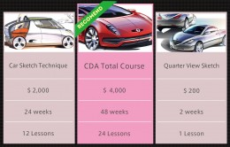 Car Design Academy Pricing