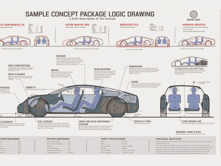 Car Design The Package Design Car Body Design