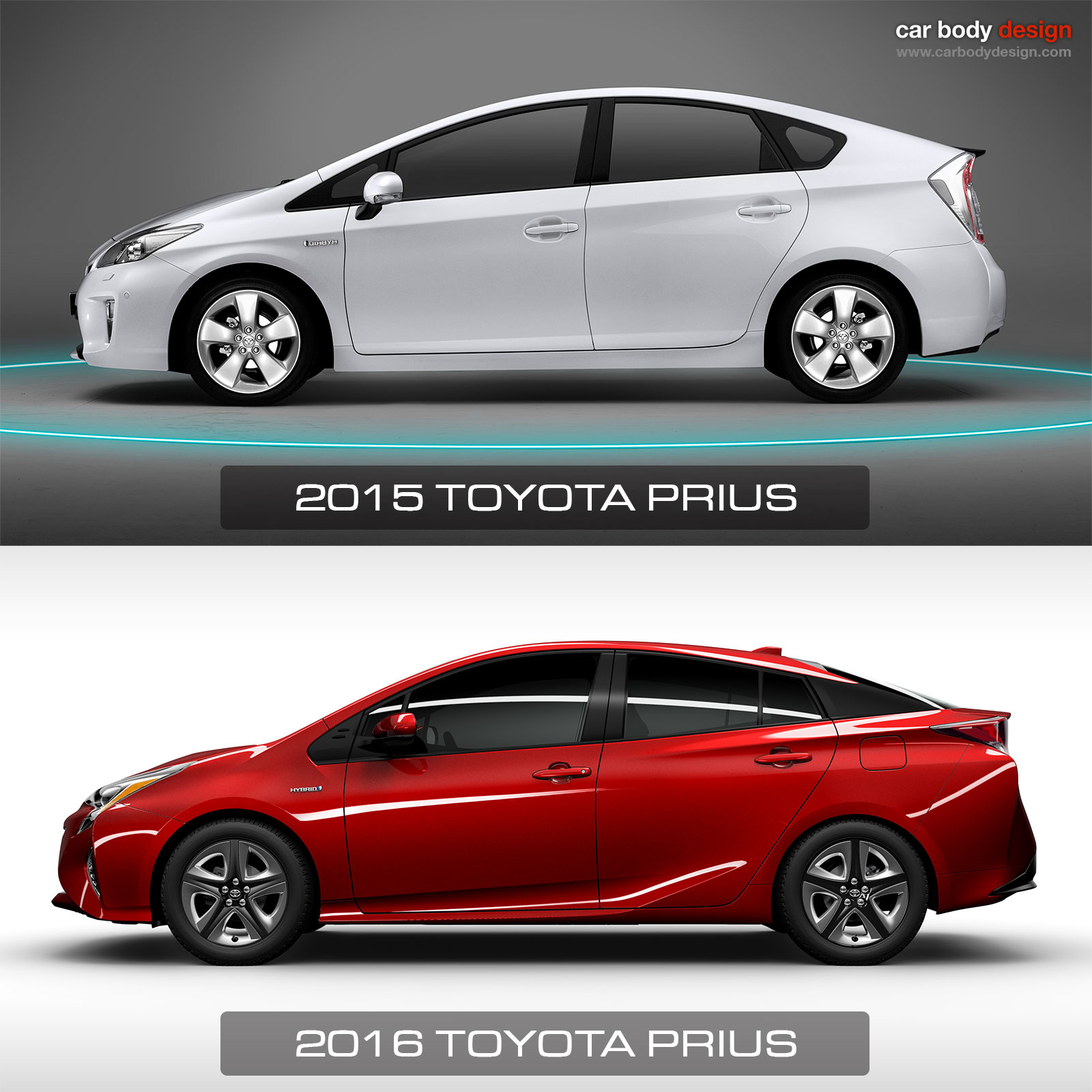 built fuel prius efficient h ever car is hybrid the most toyota