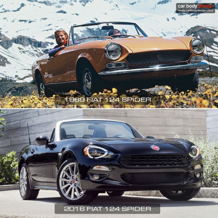 2018 Fiat 124 Spider Suspension: Fiat Unveils MX-5-based 124 Spider