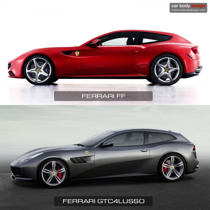 Ferari FF-GTC4Lusso Design Comparison
