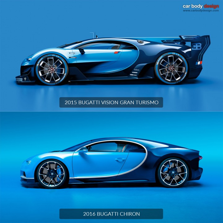 Bugatti Chiron Car Body Design