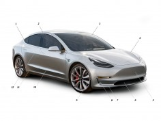 By Design: Tesla Model 3