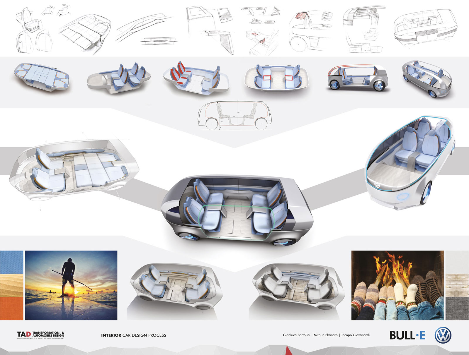 Volkswagen bull e interior design process car body design for Interior design process