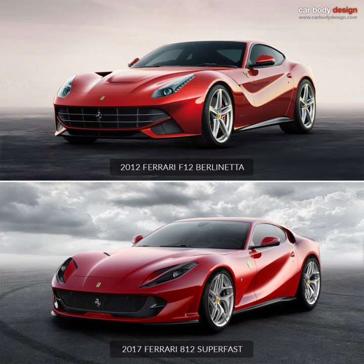 Ferrari 812 Superfast: Ferrari 812 Superfast