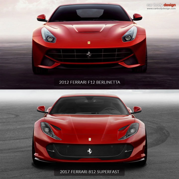 Ferrari F12 Berlinetta vs 812 Superfast Design Comparison