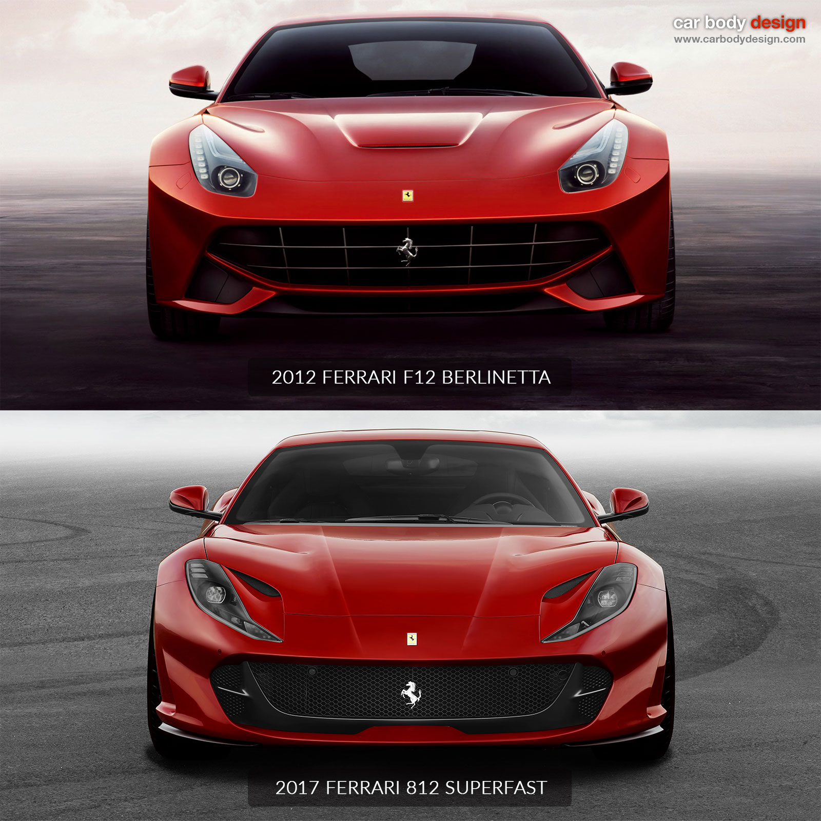 F12 Berlinetta Interior New Car Release Date And Review