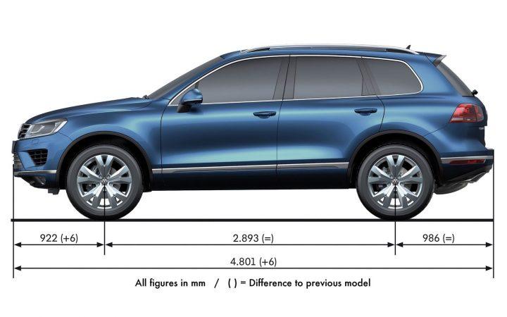 volkswagen previews all new touareg design car body design. Black Bedroom Furniture Sets. Home Design Ideas