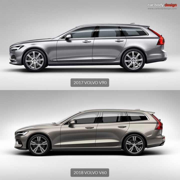 The New Volvo V60